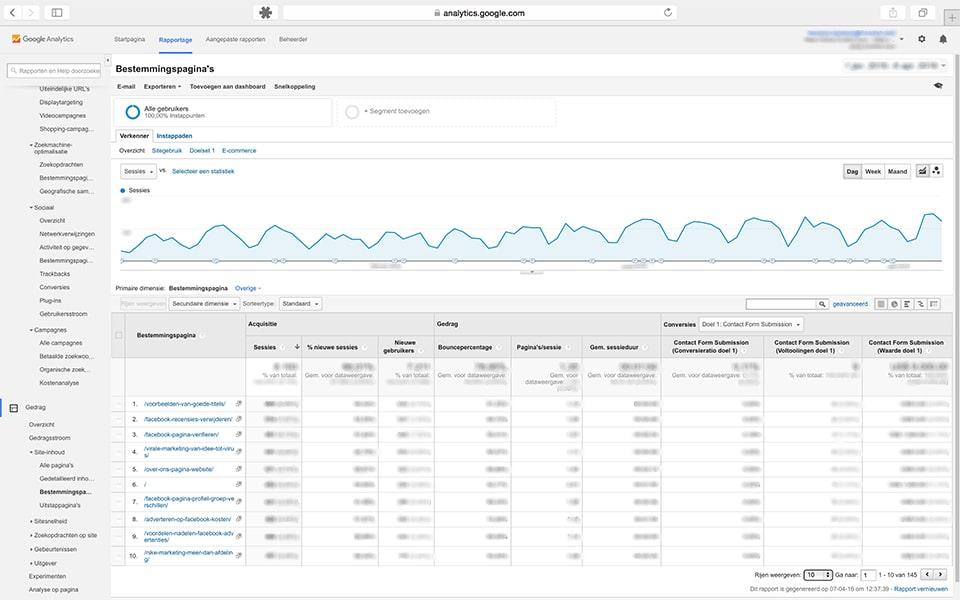 Bestemmingspagina's - Google Analytics voor beginners