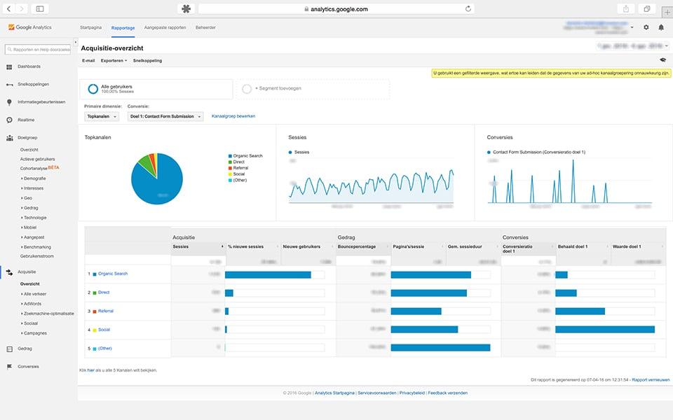 Verkeersbronnen - Google Analytics voor beginners
