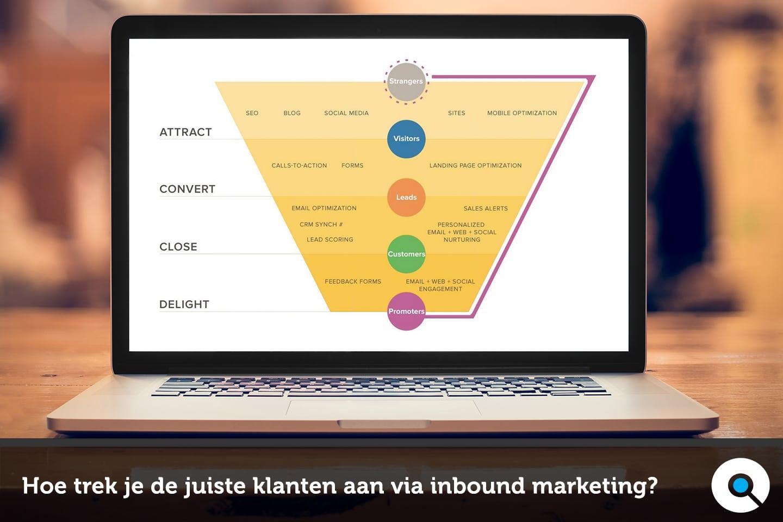 Hoe trek je de juiste klanten aan via de inbound marketing funnel