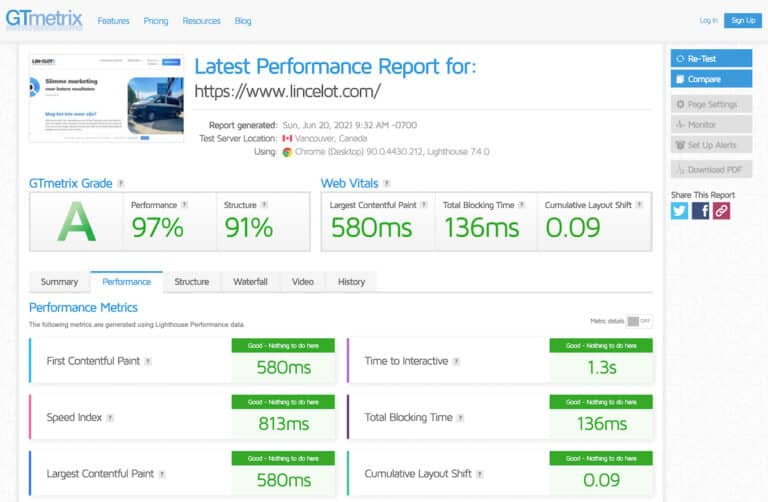 Lincelot Speed Test GTmetrix